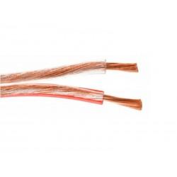 Kabel głośnikowy OFC 2x1,5mm