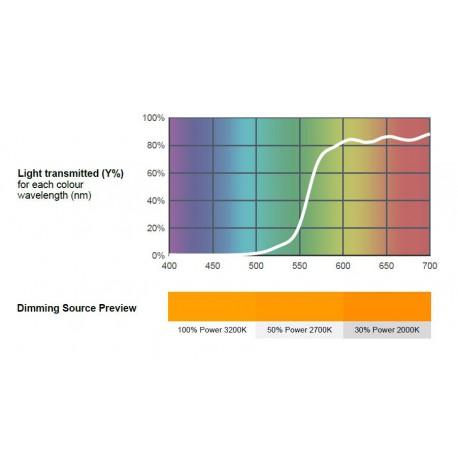 Filtr PAR-64 105 orange