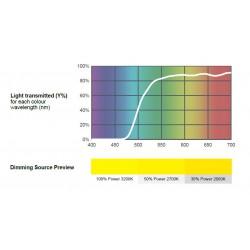 Filtr PAR-64 101 yellow