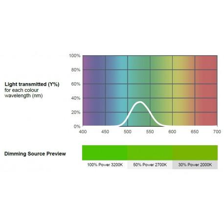 Filtr PAR-64 139 primary green